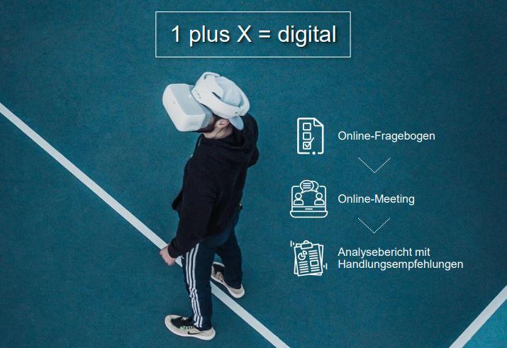 Der Digitalisierungscheck für den Sport: 1 plus X = digital